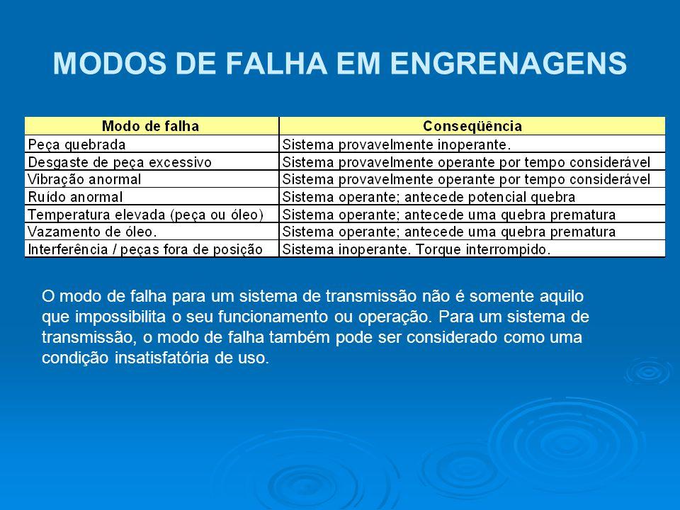 MODOS DE FALHA EM ENGRENAGENS