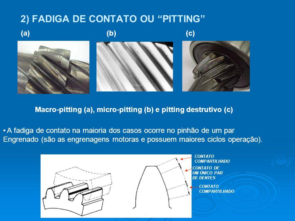 2) FADIGA DE CONTATO OU PITTING
