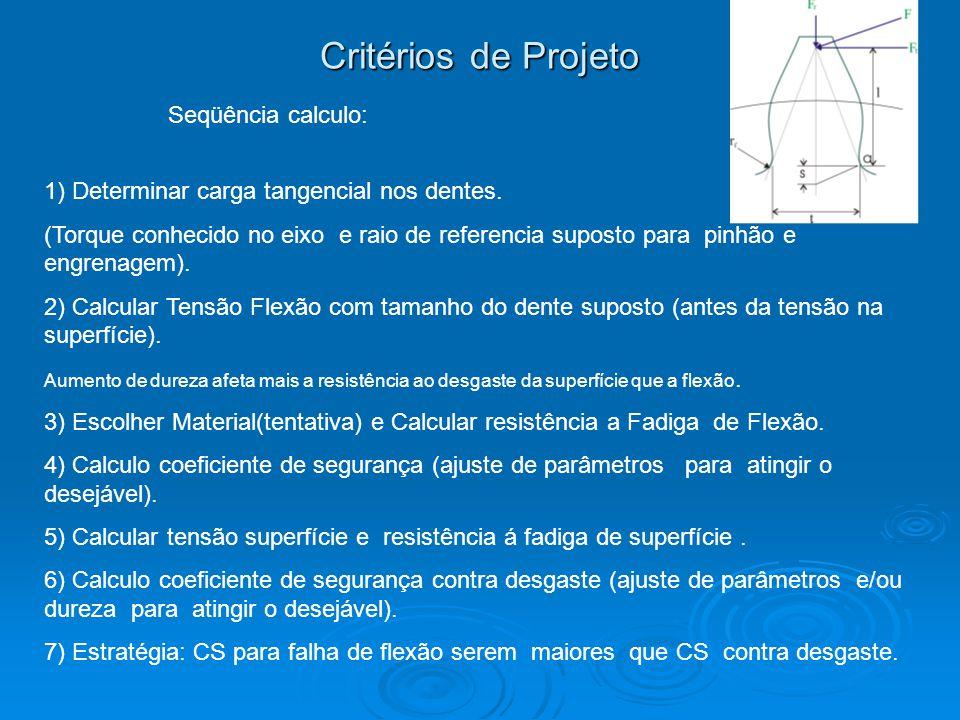 Critérios de Projeto Seqüência calculo: