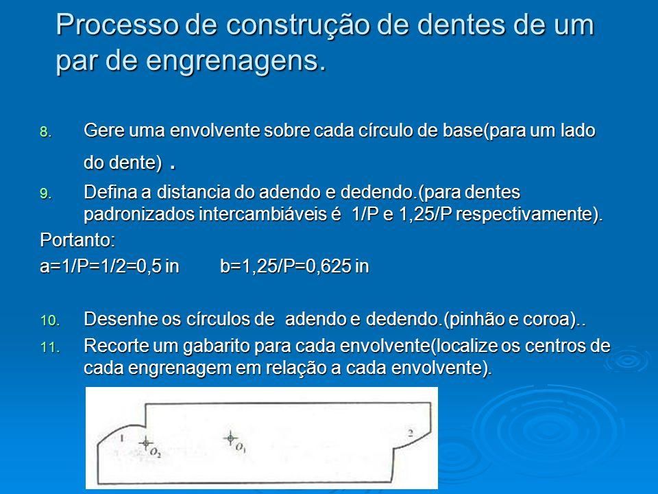 Processo de construção de dentes de um par de engrenagens.