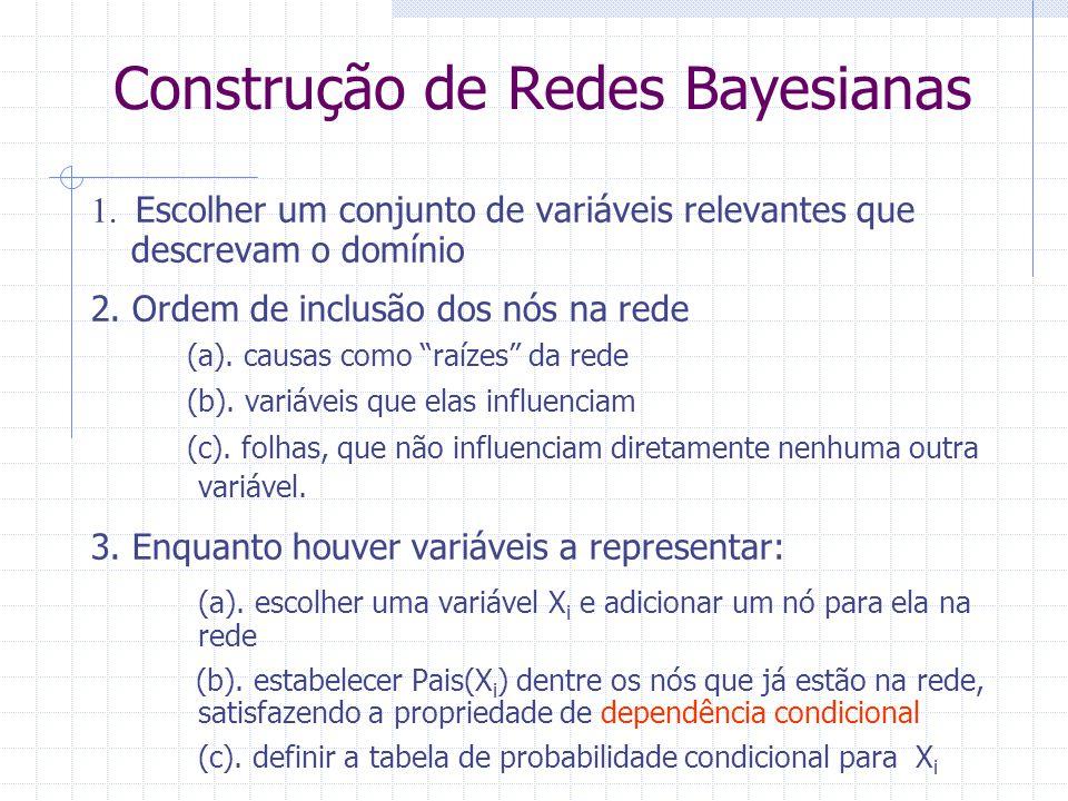 Construção de Redes Bayesianas