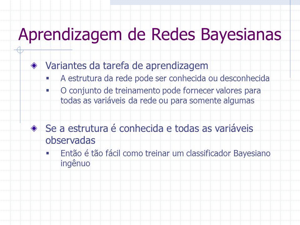 Aprendizagem de Redes Bayesianas