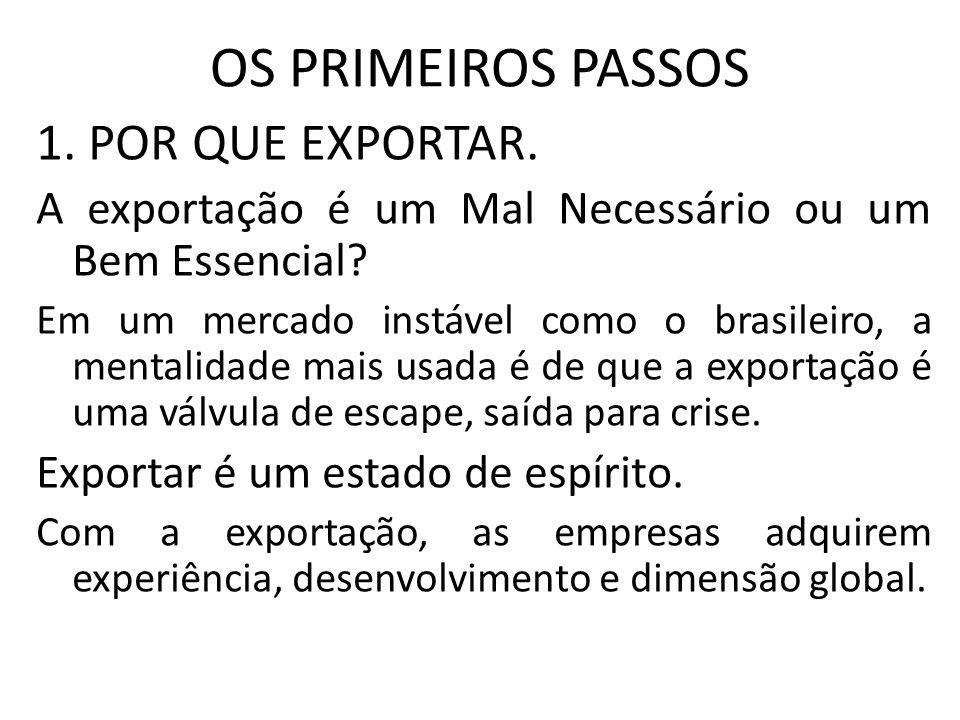 OS PRIMEIROS PASSOS 1. POR QUE EXPORTAR.
