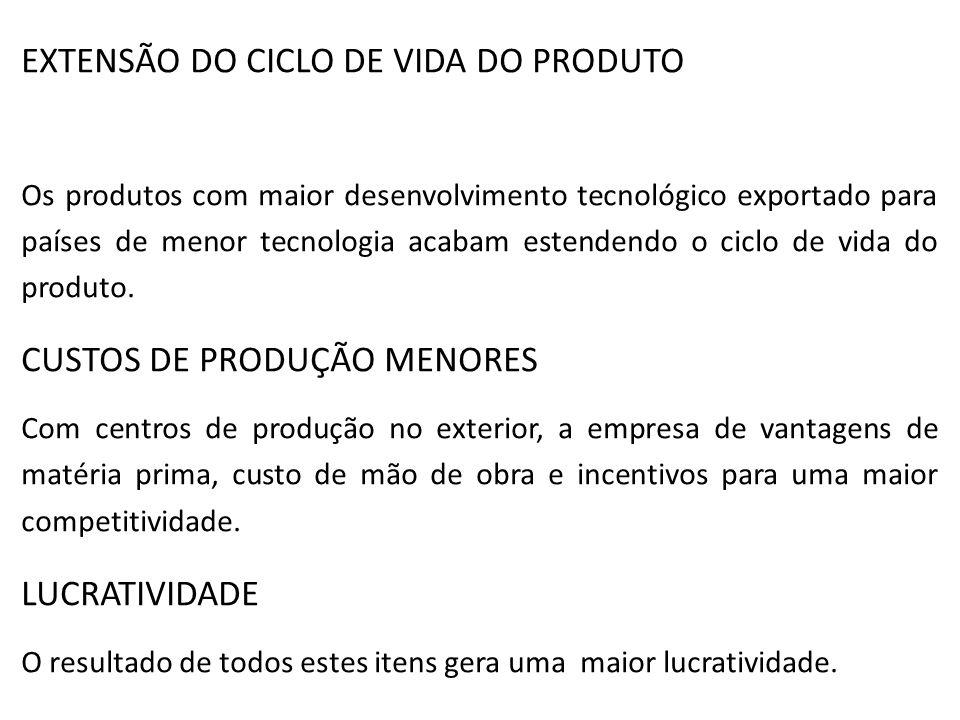 EXTENSÃO DO CICLO DE VIDA DO PRODUTO