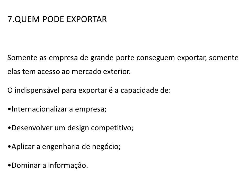 7.QUEM PODE EXPORTAR Somente as empresa de grande porte conseguem exportar, somente elas tem acesso ao mercado exterior.
