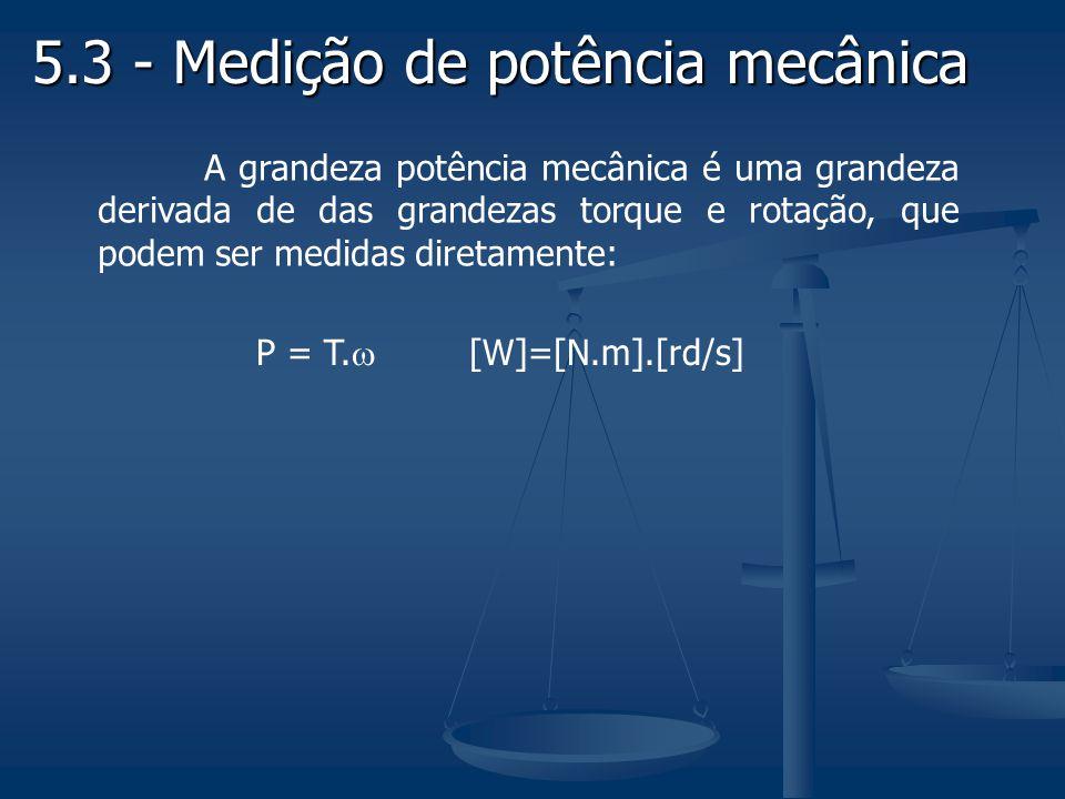 5.3 - Medição de potência mecânica