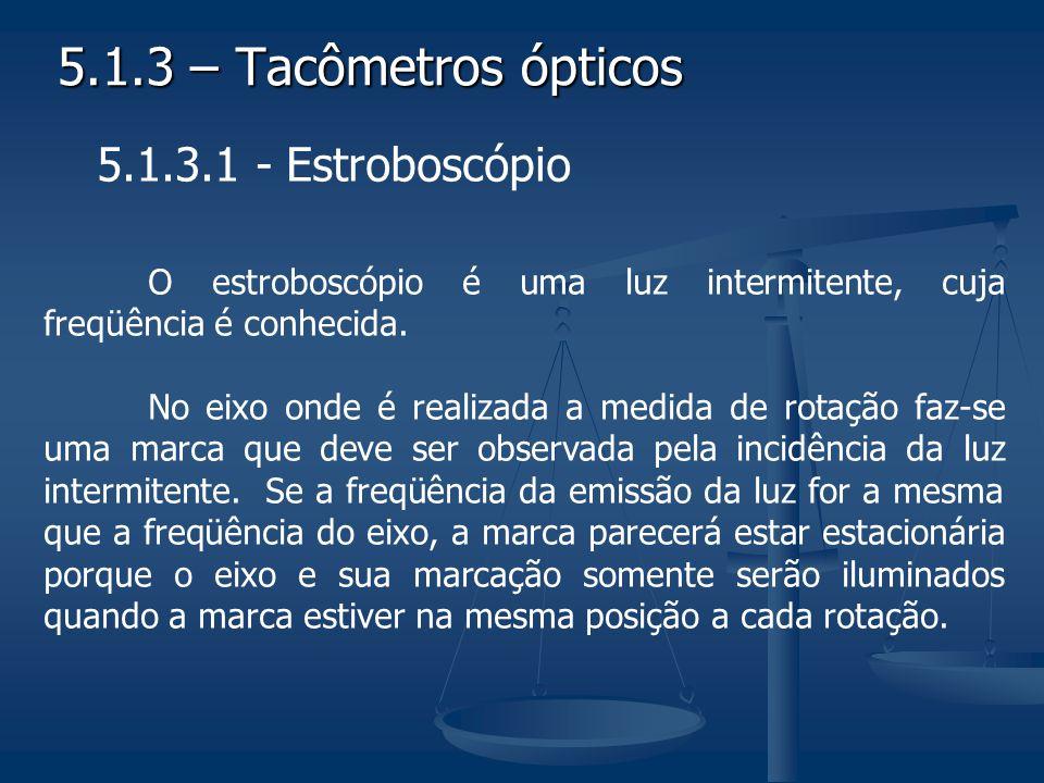 5.1.3 – Tacômetros ópticos 5.1.3.1 - Estroboscópio