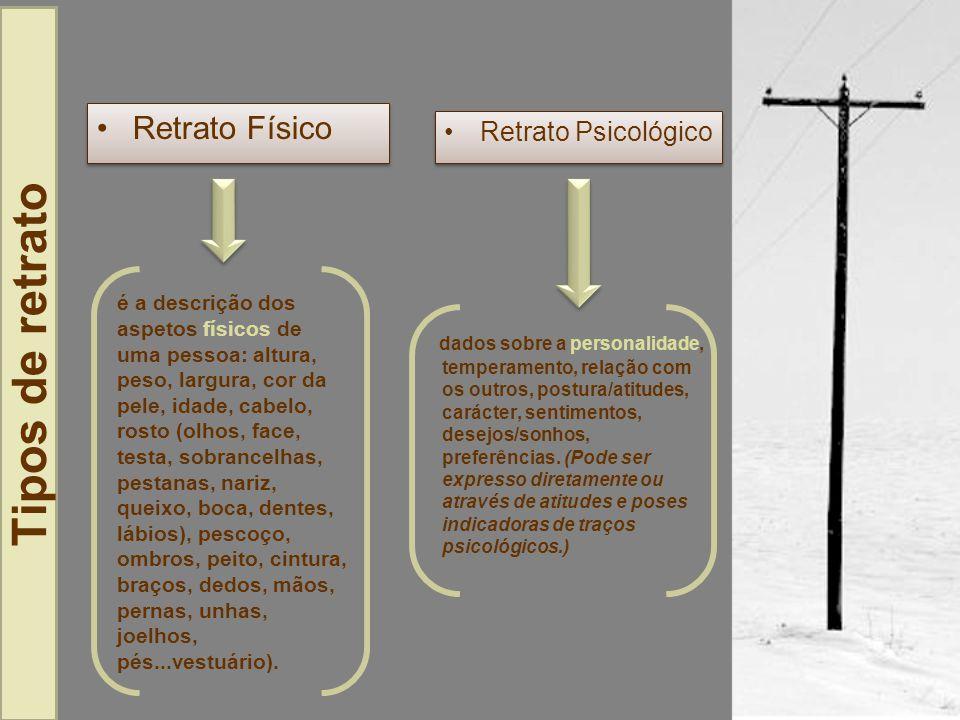 Tipos de retrato Retrato Físico Retrato Psicológico