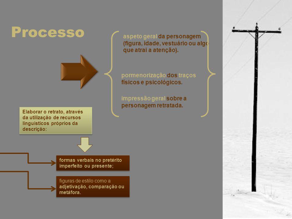 Processo aspeto geral da personagem (figura, idade, vestuário ou algo que atrai a atenção). pormenorização dos traços físicos e psicológicos.