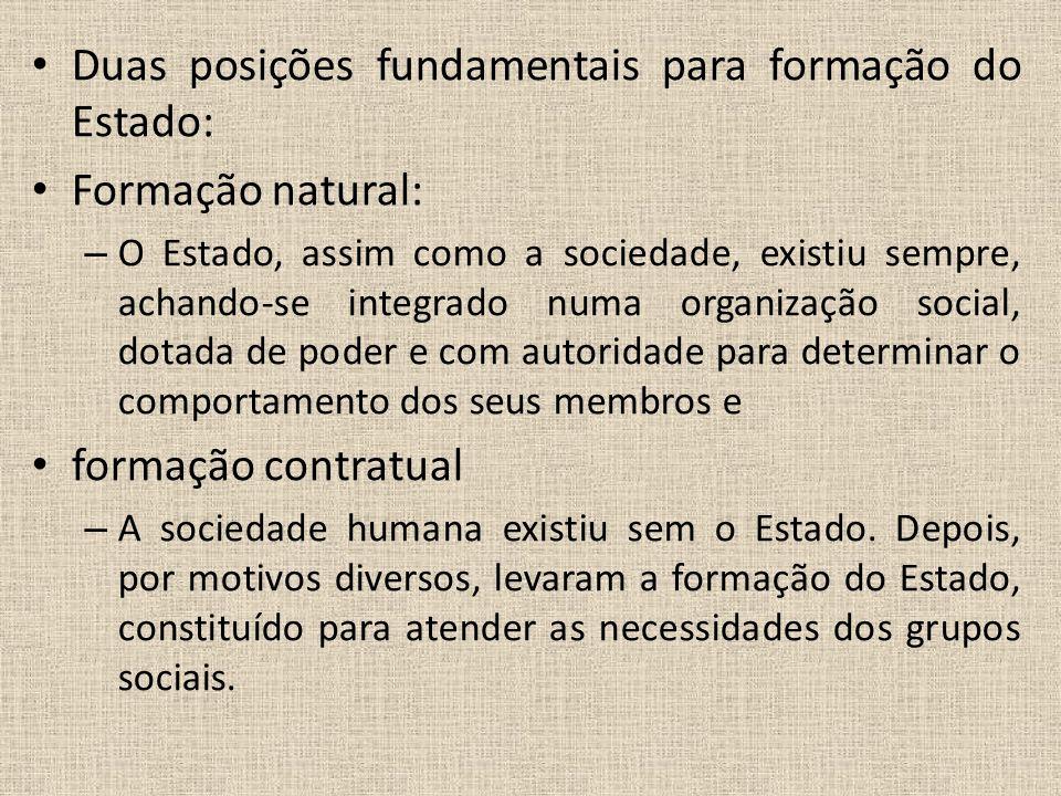 Duas posições fundamentais para formação do Estado: Formação natural: