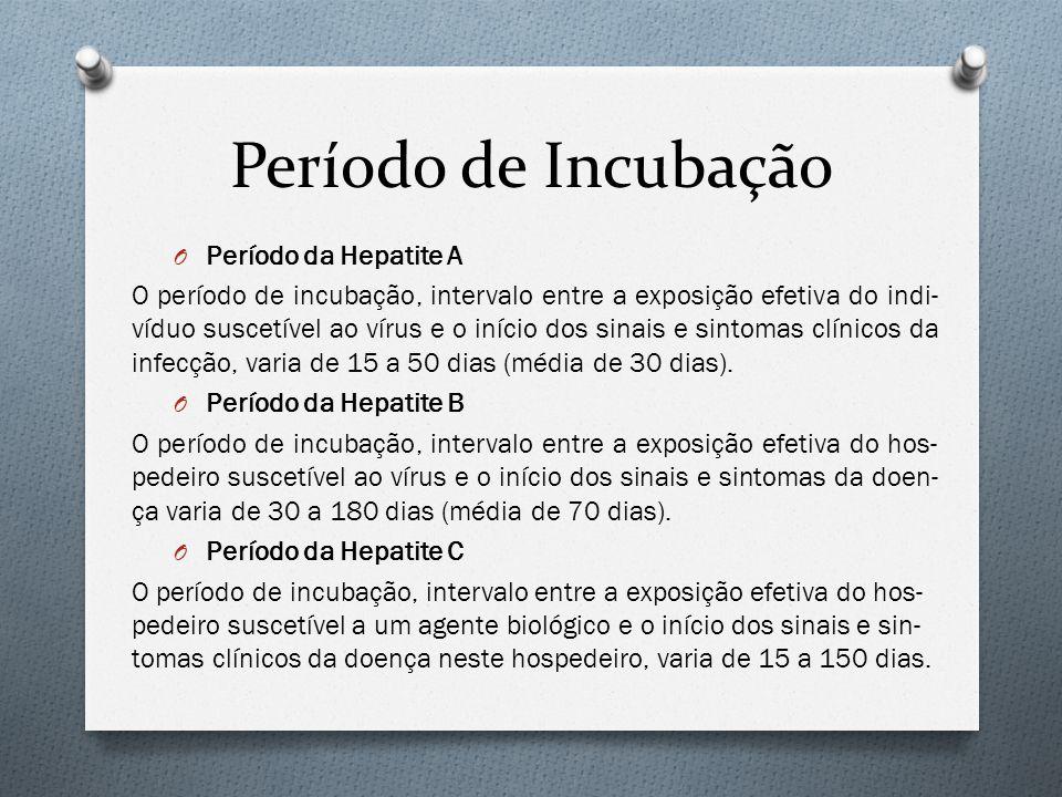 Período de Incubação Período da Hepatite A