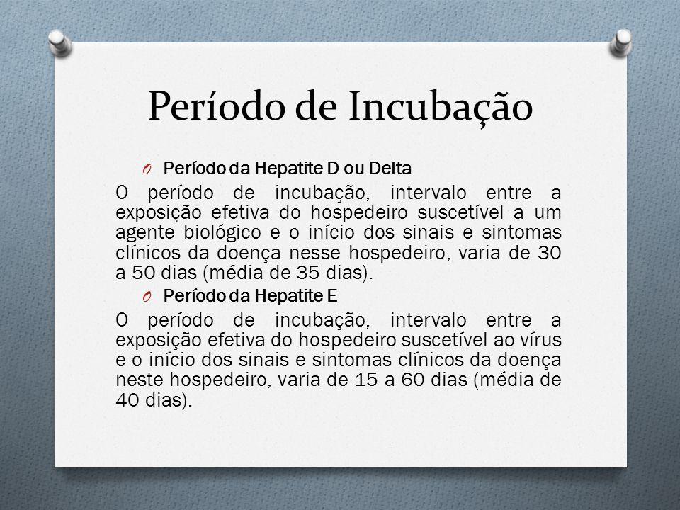 Período de Incubação Período da Hepatite D ou Delta.