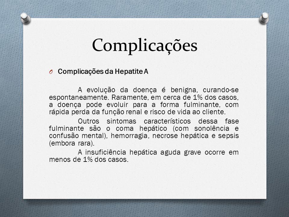 Complicações Complicações da Hepatite A