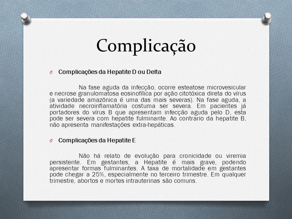 Complicação Complicações da Hepatite D ou Delta