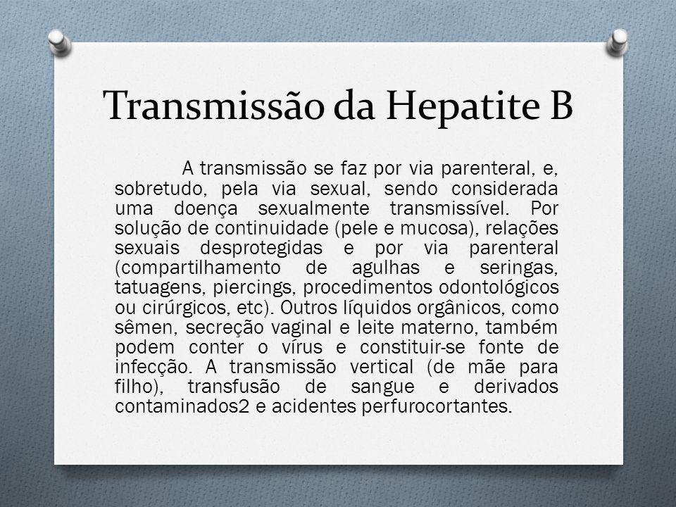 Transmissão da Hepatite B