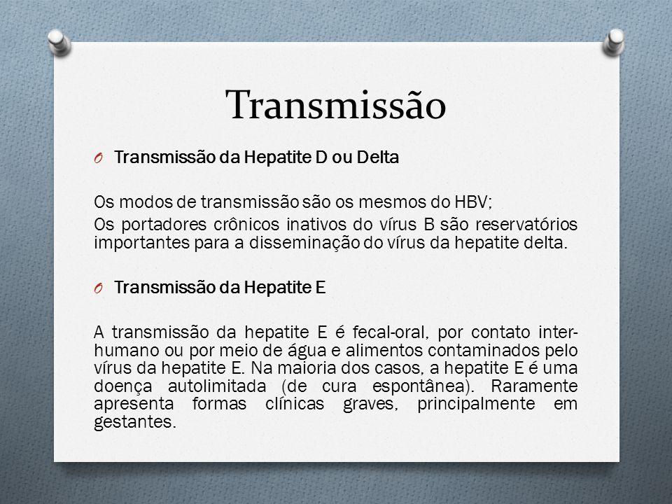 Transmissão Transmissão da Hepatite D ou Delta