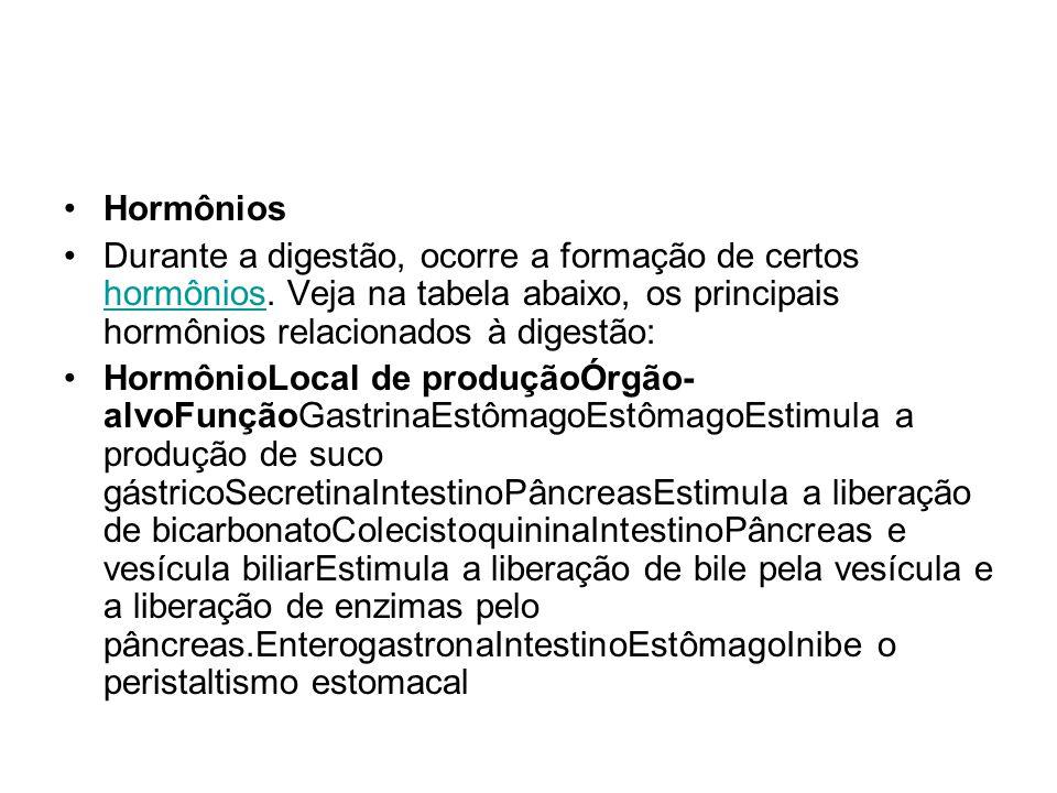 Hormônios Durante a digestão, ocorre a formação de certos hormônios. Veja na tabela abaixo, os principais hormônios relacionados à digestão: