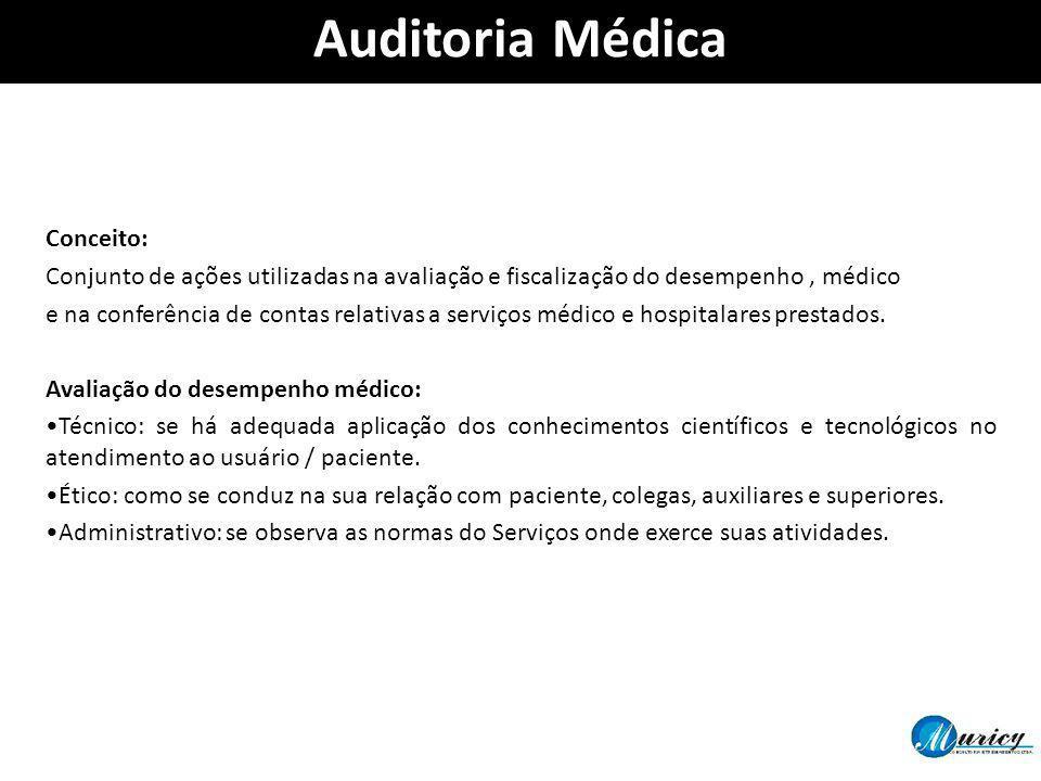 Auditoria Médica Conceito: