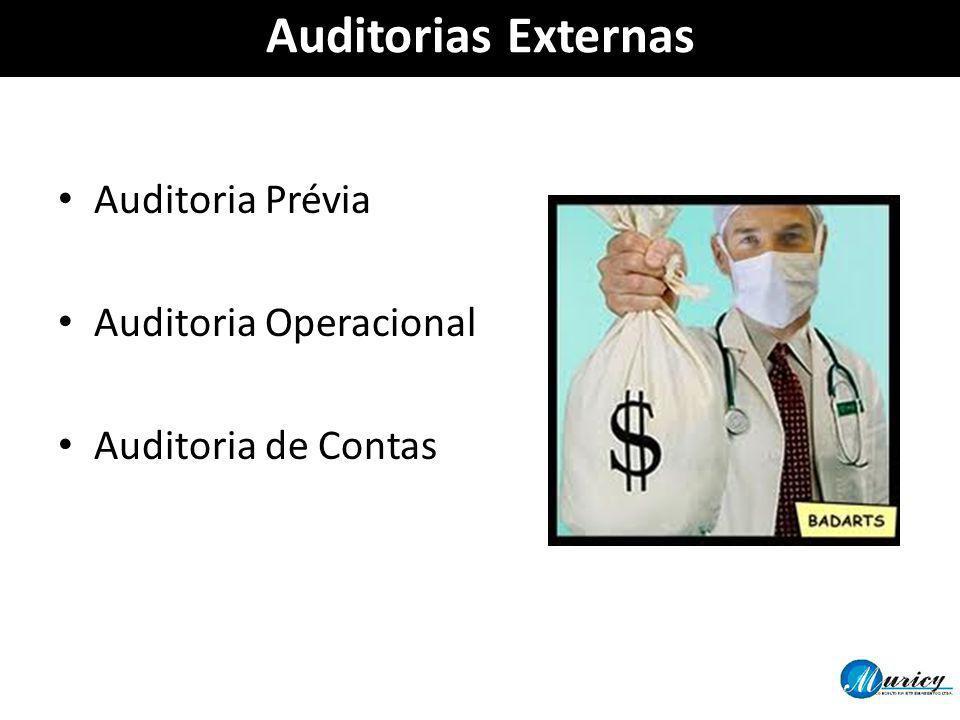 Auditorias Externas Auditoria Prévia Auditoria Operacional