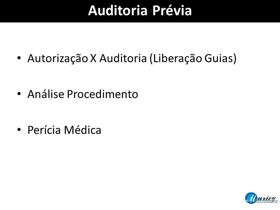 Auditoria Prévia Autorização X Auditoria (Liberação Guias)