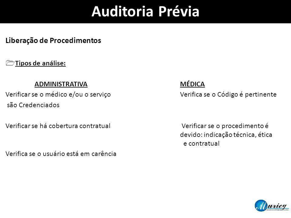 Auditoria Prévia Liberação de Procedimentos Tipos de análise: