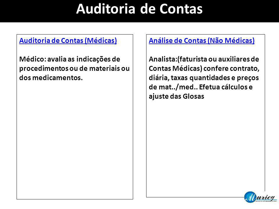 Auditoria de Contas Auditoria de Contas (Médicas)