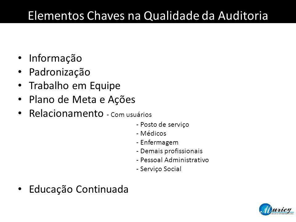 Elementos Chaves na Qualidade da Auditoria