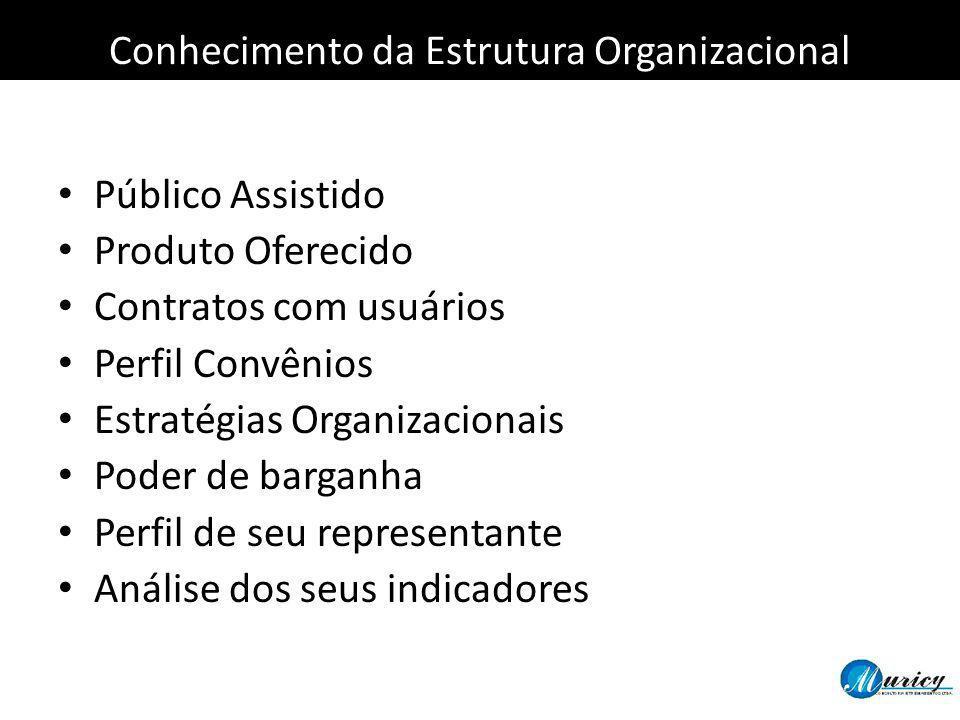 Conhecimento da Estrutura Organizacional