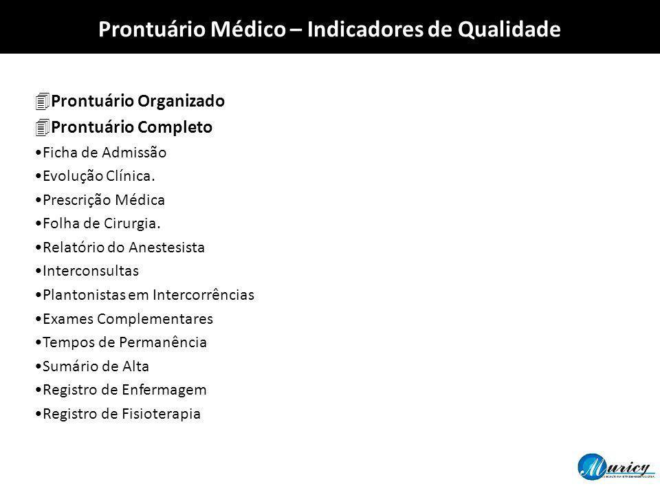 Prontuário Médico – Indicadores de Qualidade