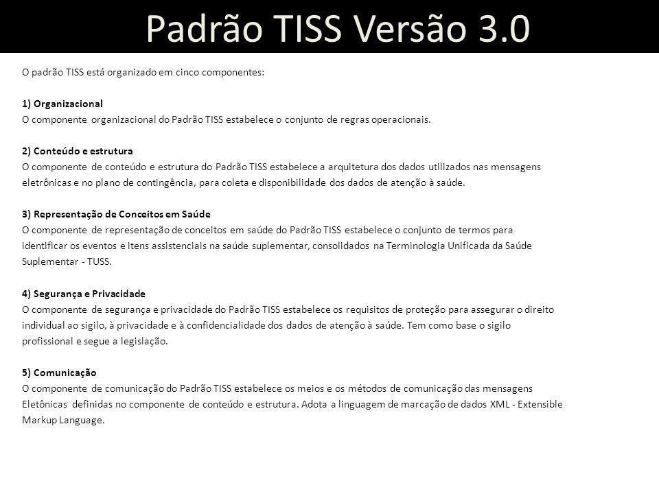 Padrão TISS Versão 3.0 Padrão TISS Versão 3.0