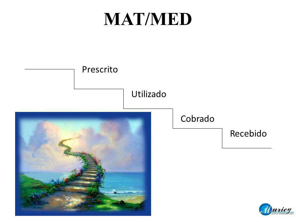 MAT/MED Prescrito Utilizado Cobrado Recebido