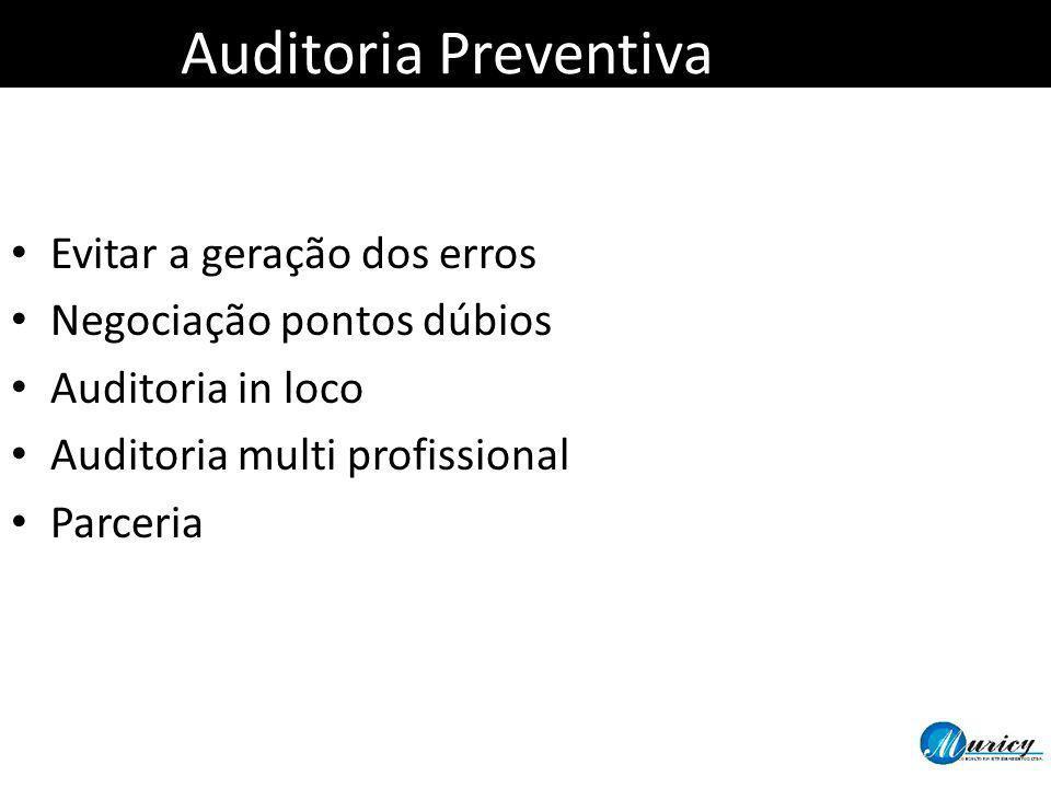 Auditoria Preventiva Evitar a geração dos erros