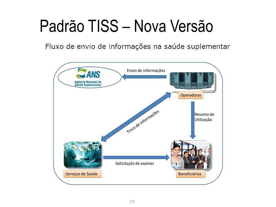 Padrão TISS – Nova Versão