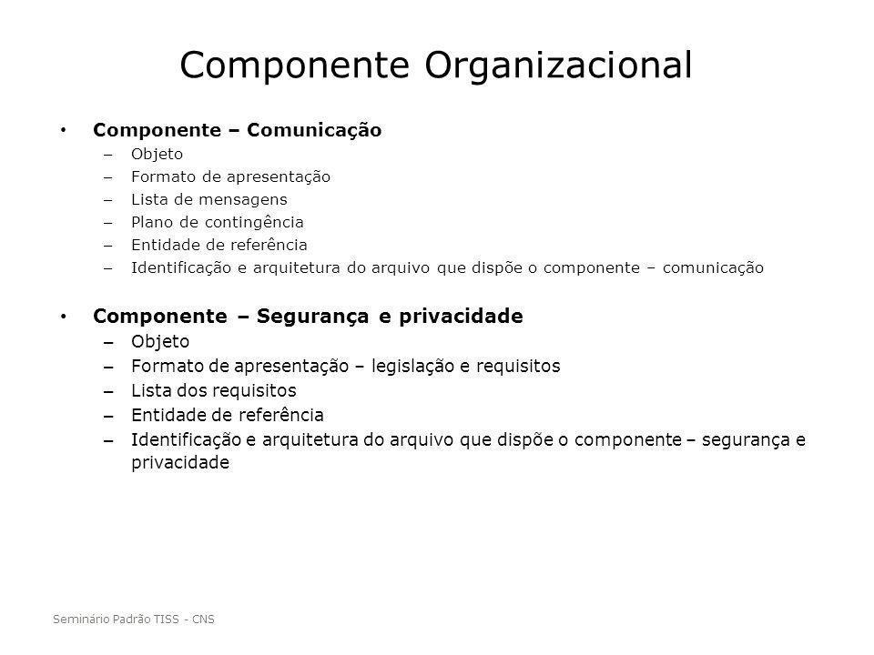 Componente Organizacional