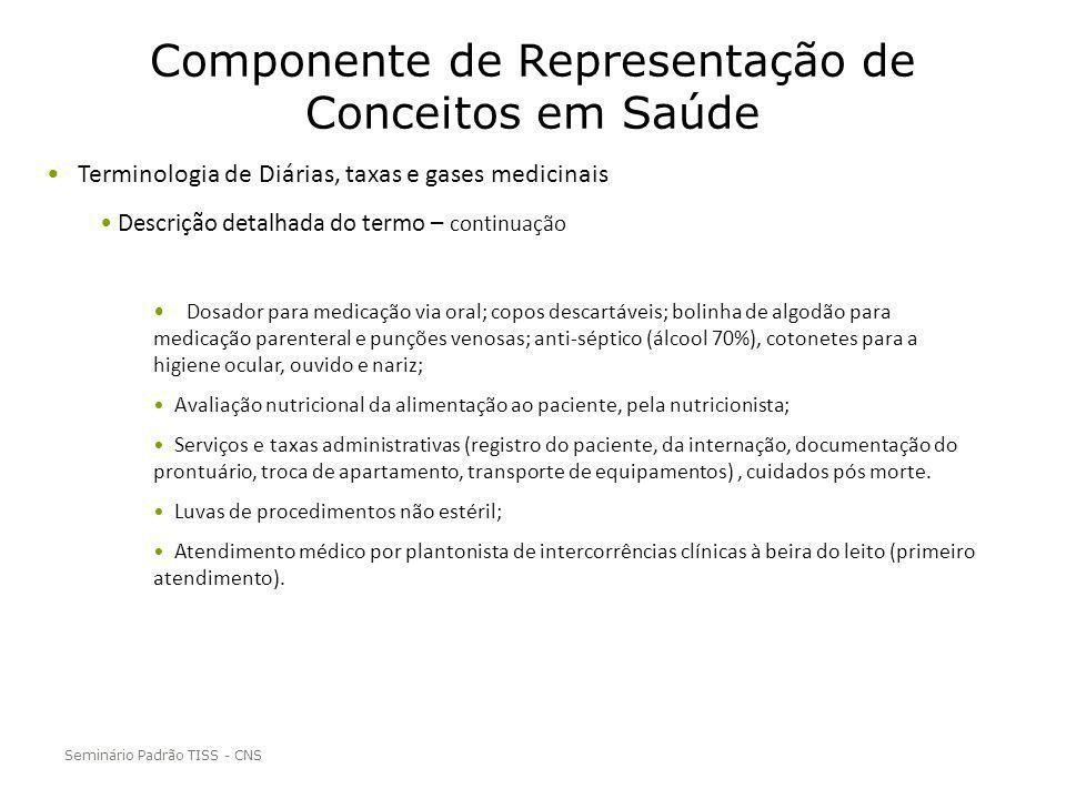 Componente de Representação de Conceitos em Saúde