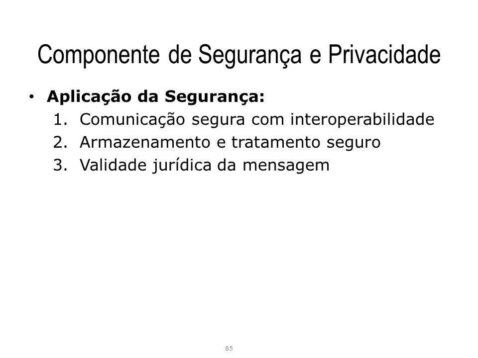 Componente de Segurança e Privacidade