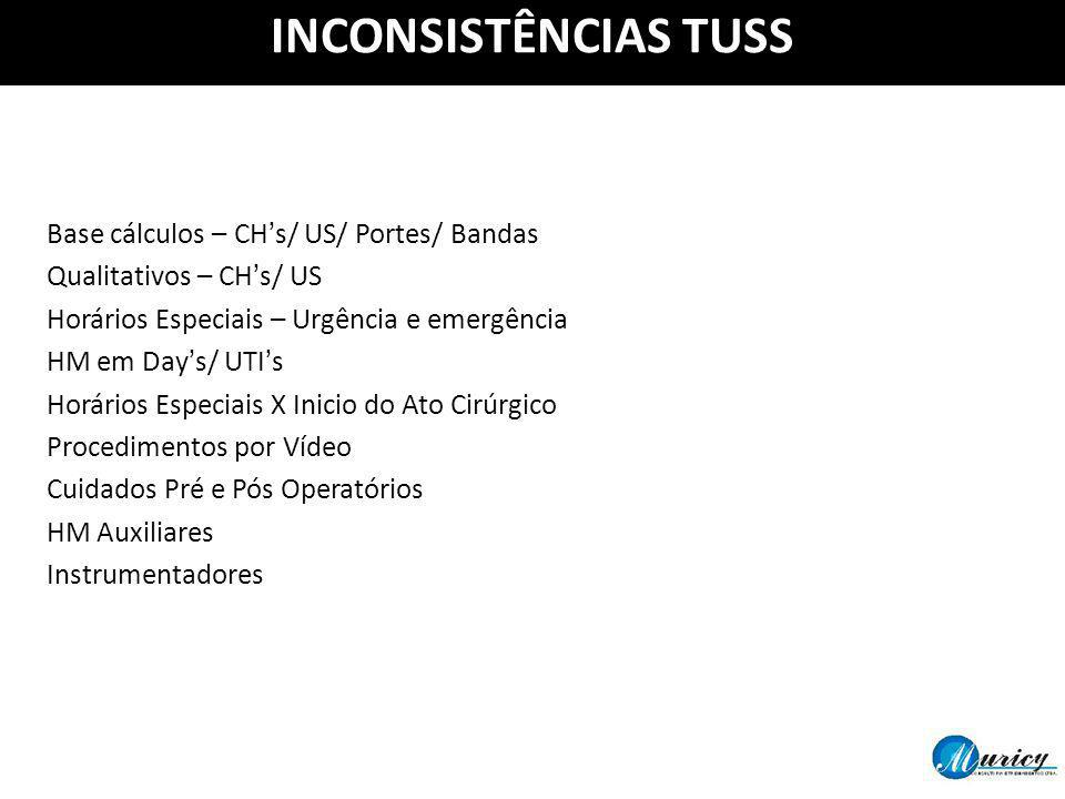 INCONSISTÊNCIAS TUSS Base cálculos – CH's/ US/ Portes/ Bandas