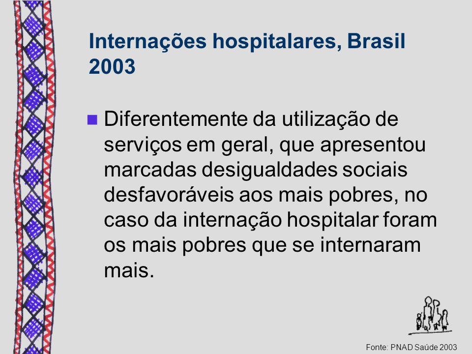 Internações hospitalares, Brasil 2003