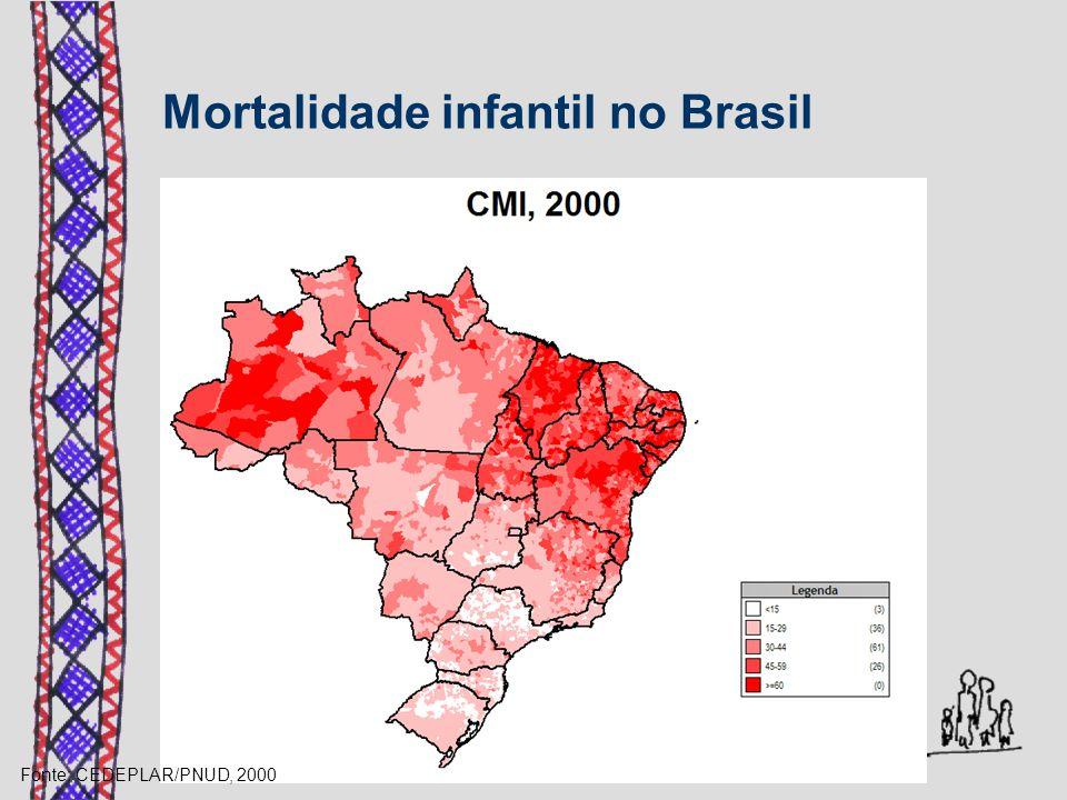 Mortalidade infantil no Brasil