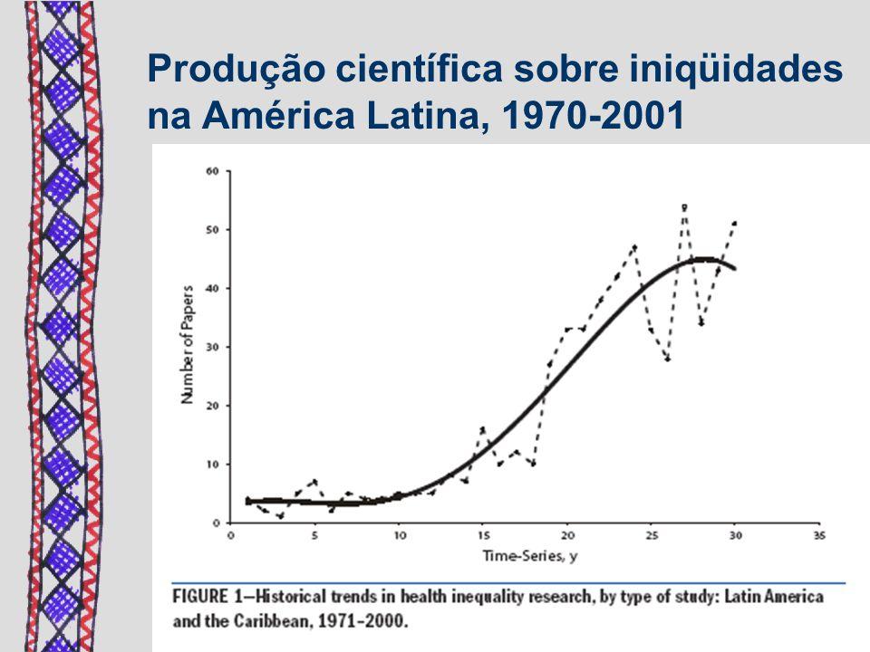 Produção científica sobre iniqüidades na América Latina, 1970-2001