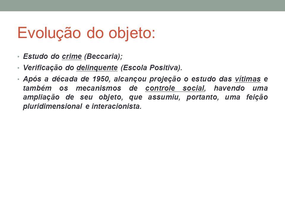 Evolução do objeto: Estudo do crime (Beccaria);