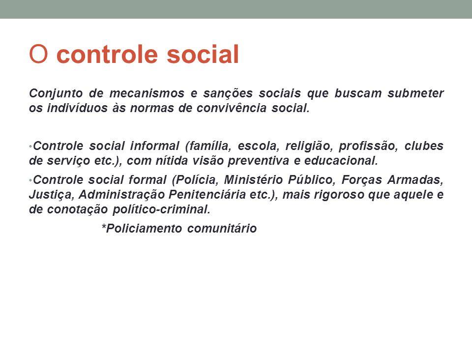 O controle social Conjunto de mecanismos e sanções sociais que buscam submeter os indivíduos às normas de convivência social.
