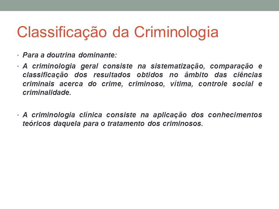 Classificação da Criminologia