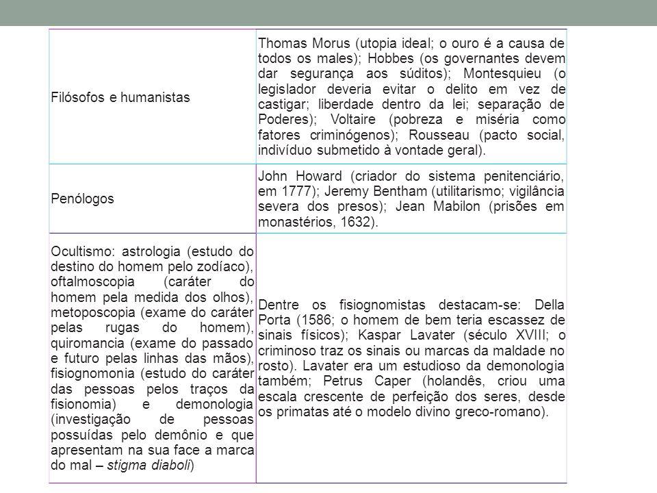Filósofos e humanistas