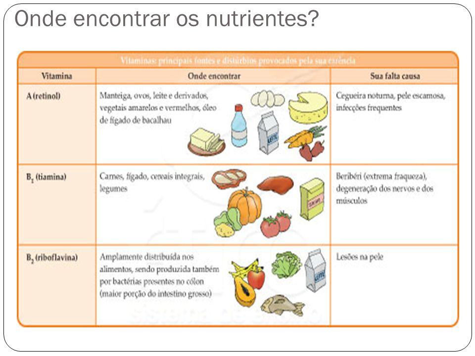 Onde encontrar os nutrientes