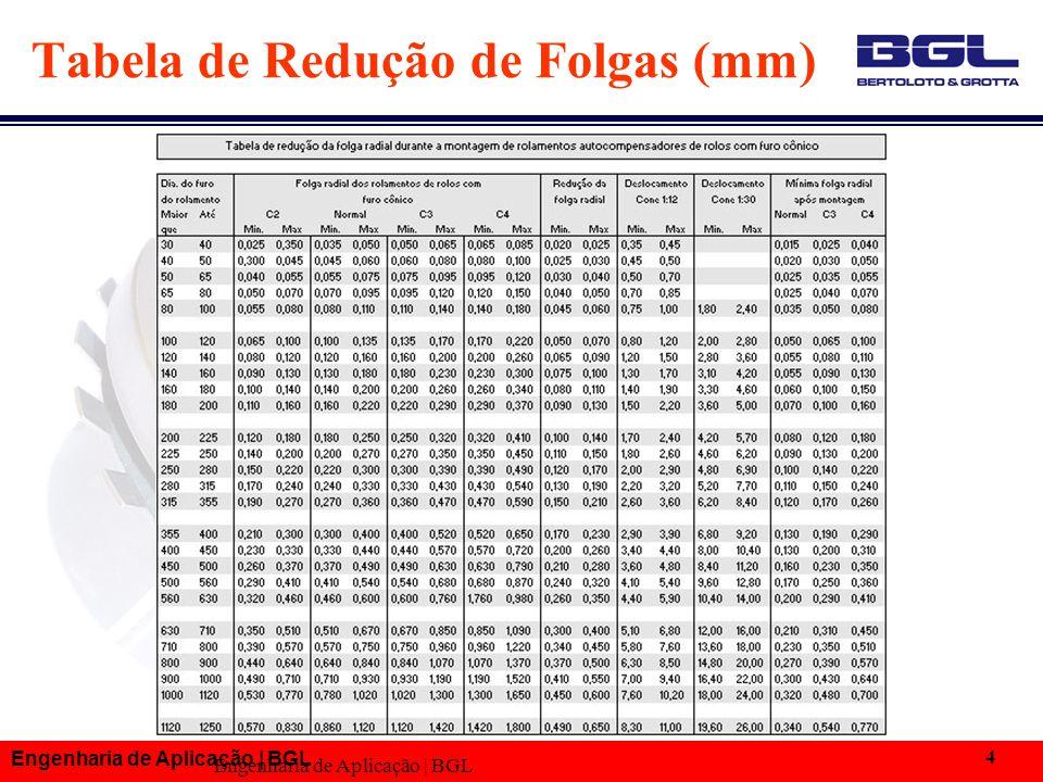Tabela de Redução de Folgas (mm)