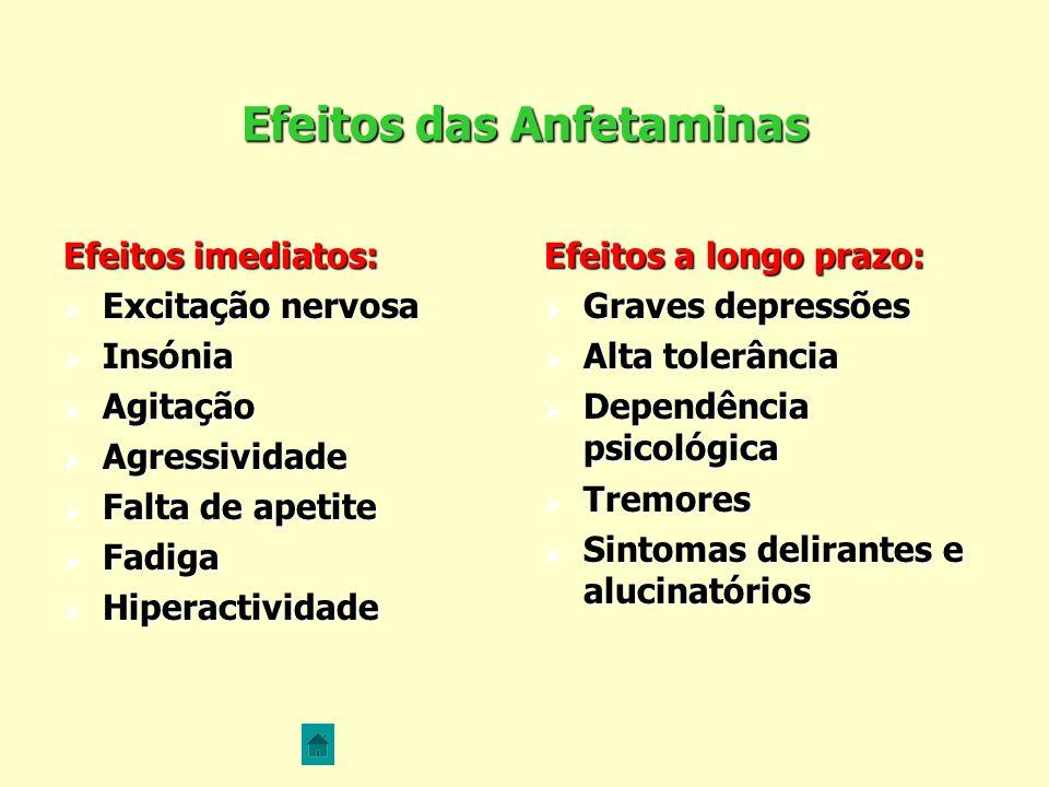 Efeitos das Anfetaminas
