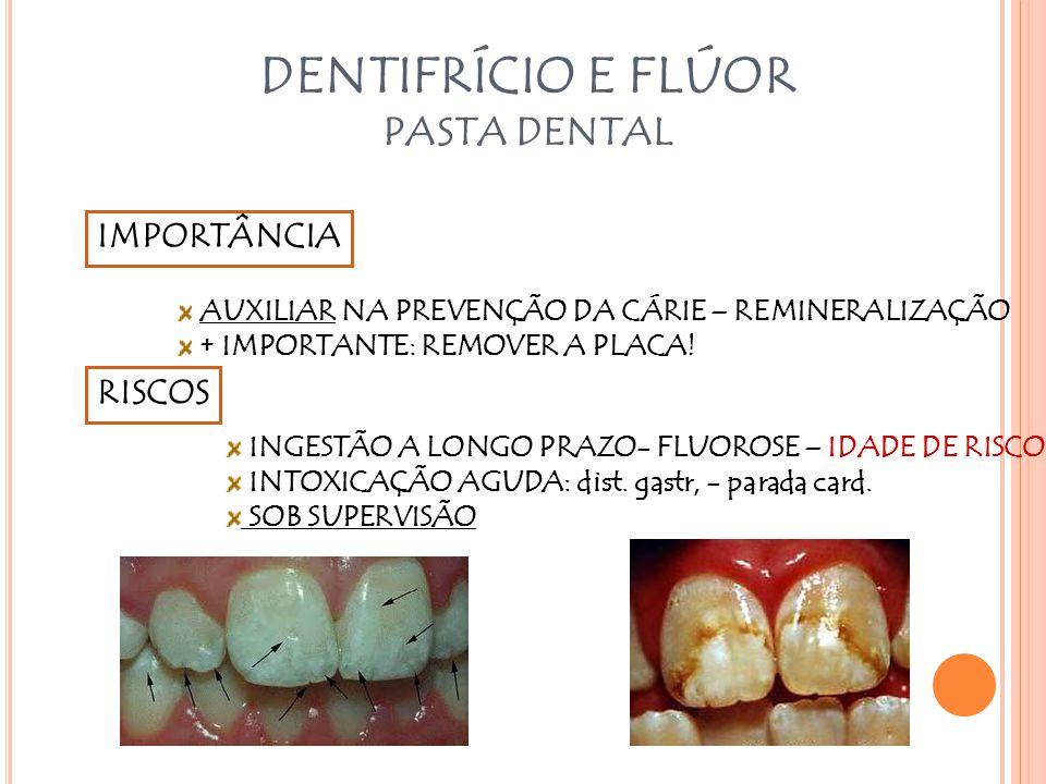 DENTIFRÍCIO E FLÚOR PASTA DENTAL