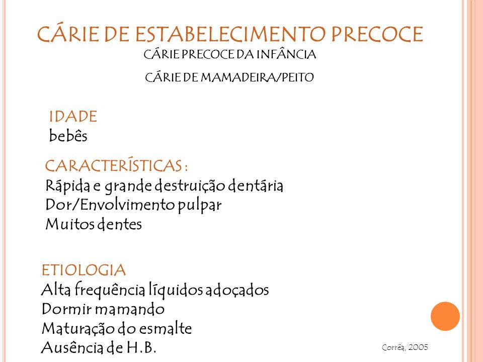 CÁRIE DE ESTABELECIMENTO PRECOCE