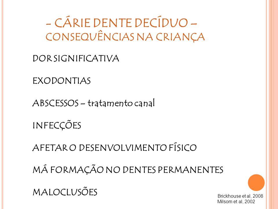 - CÁRIE DENTE DECÍDUO – CONSEQUÊNCIAS NA CRIANÇA DOR SIGNIFICATIVA